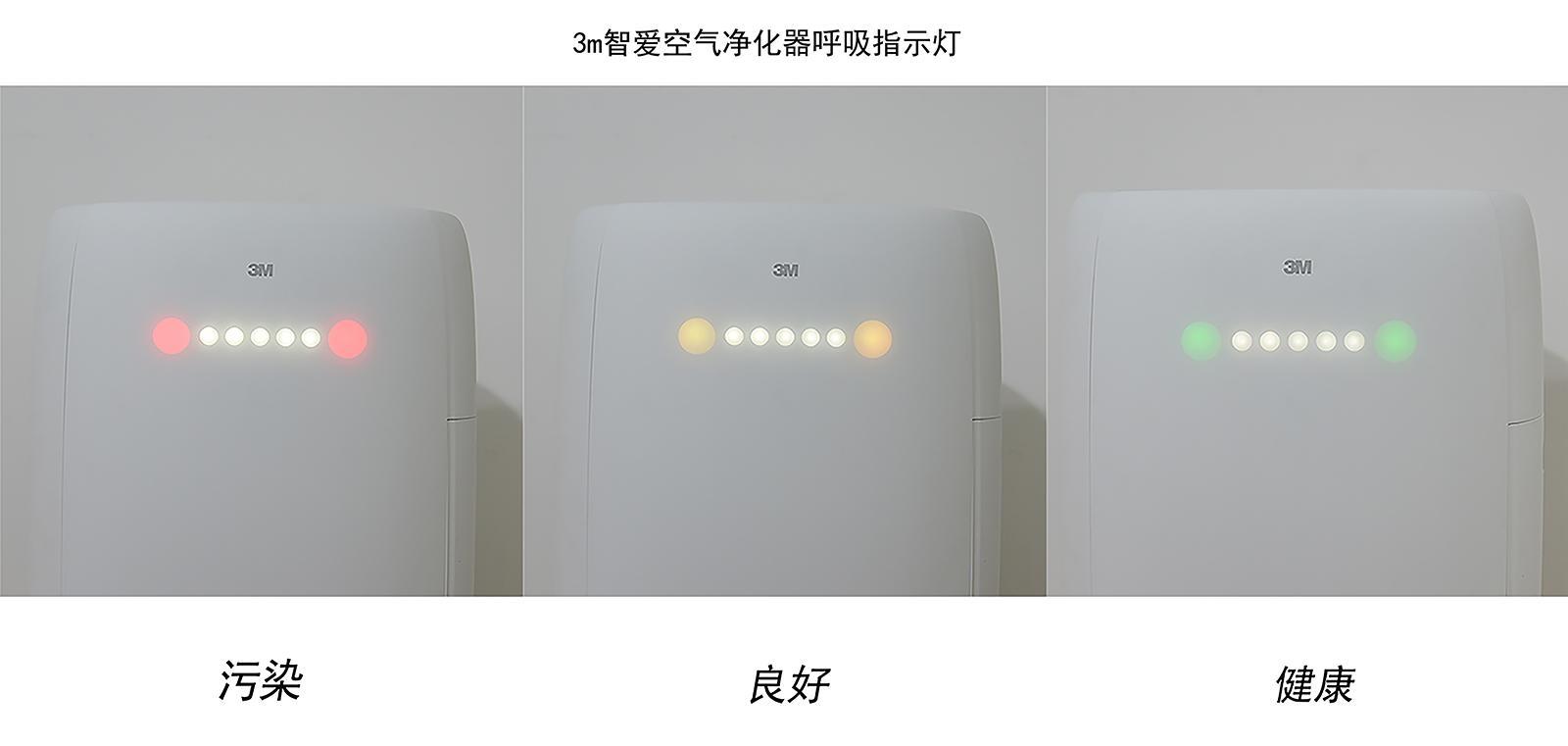 三个指示灯.jpg