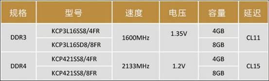 QQ截图20171224225833