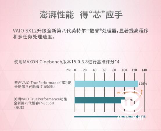 重新定義12英寸筆電 vaio全接口高顏值sx12評測 1052.png