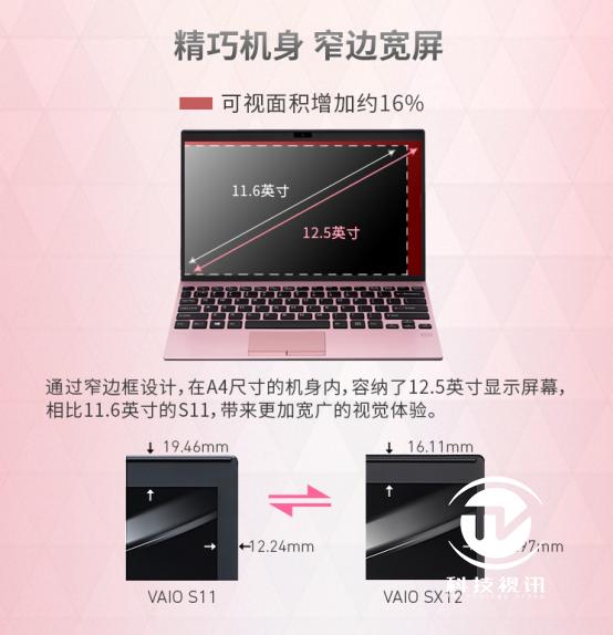 重新定義12英寸筆電 vaio全接口高顏值sx12評測 1536.png