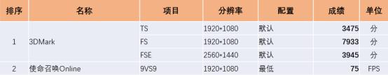 重新定義12英寸筆電 vaio全接口高顏值sx12評測 6531.png