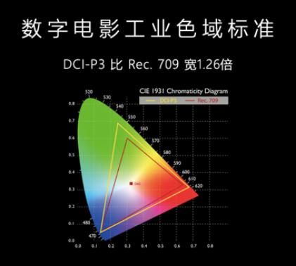 【新聞稿】明基激光電視的精品主義519.png