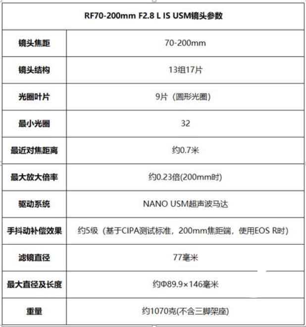白虹贯日变革EOS R远摄体验 小型巨变佳能RF70-200 F2.8镜头340.png