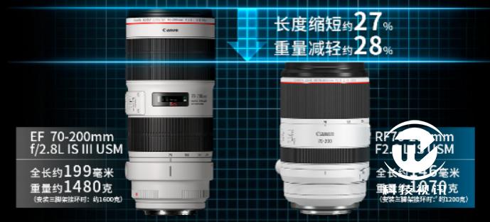 白虹贯日变革EOS R远摄体验 小型巨变佳能RF70-200 F2.8镜头791.png