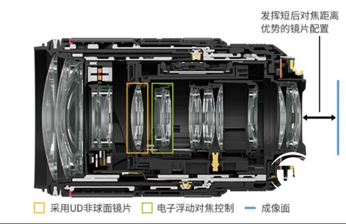 白虹贯日变革EOS R远摄体验 小型巨变佳能RF70-200 F2.8镜头1567.png