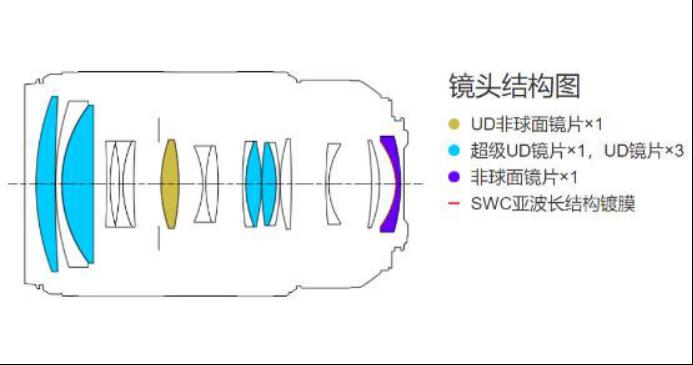 白虹贯日变革EOS R远摄体验 小型巨变佳能RF70-200 F2.8镜头1744.png