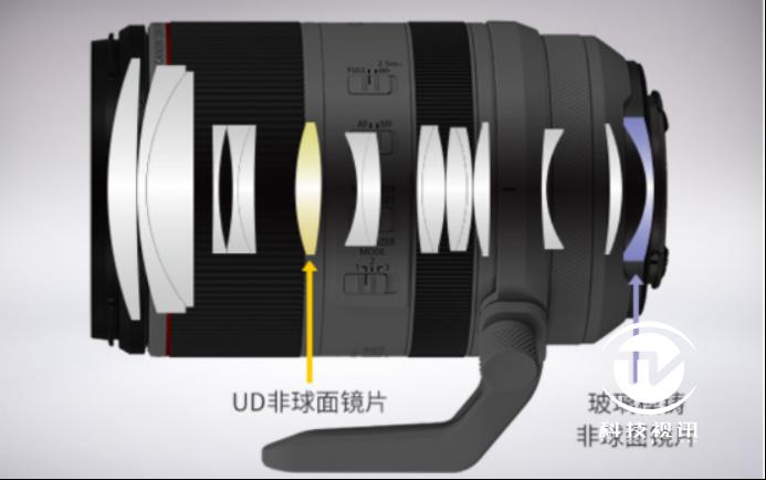 白虹贯日变革EOS R远摄体验 小型巨变佳能RF70-200 F2.8镜头1869.png