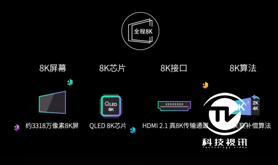 實至名歸tcl x10 8k qled tv喜獲年度最佳8k電視獎680.png