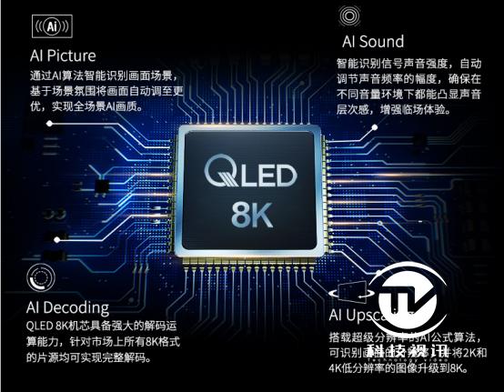 實至名歸tcl x10 8k qled tv喜獲年度最佳8k電視獎911.png