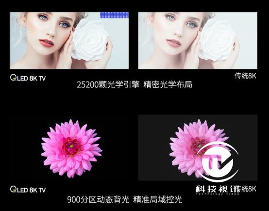 實至名歸tcl x10 8k qled tv喜獲年度最佳8k電視獎1411.png
