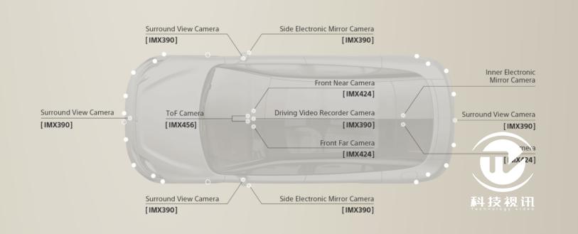 200107 CES 2020,索尼持续推进企业战略--建立在坚实技术基础上的创意娱乐公司2399.png