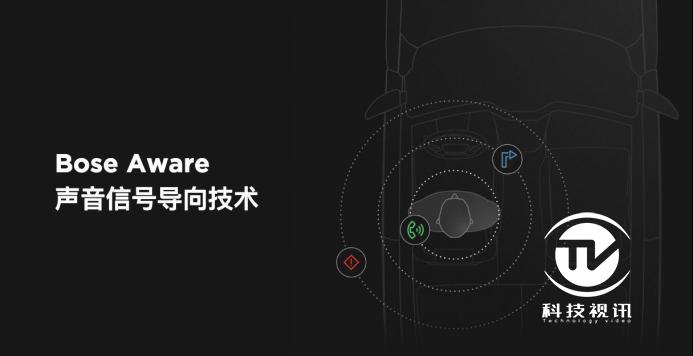 """深度稿件-BOSE:让未来出行更加""""声""""动(1)415.png"""