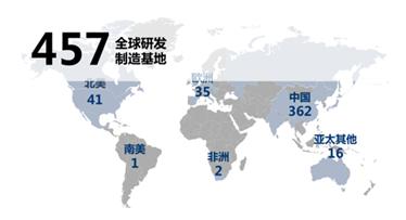 1、華域汽車設立了362個國內研發、制造和服務基地,以及95個海外生產制造(含研發)基地.png