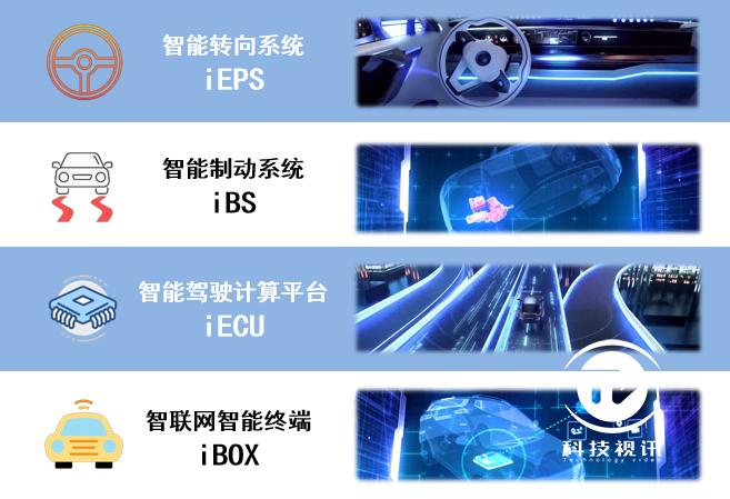 1.应用联创电子智能驾驶决策控制器的上汽5G智能重卡.png