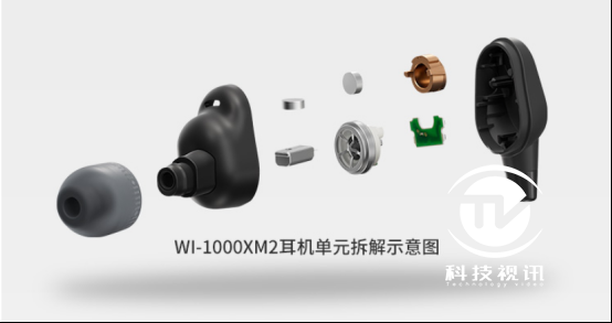 索尼WI-1000XM2颈挂式降噪耳机,随心调节静噪自如 (1)1255.png