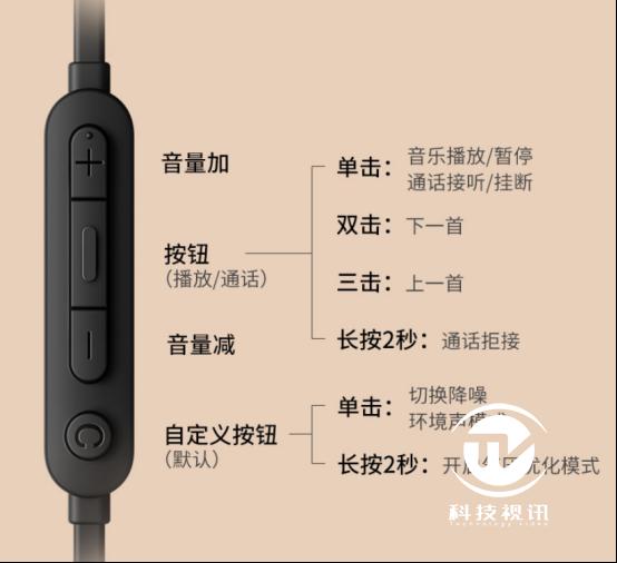 索尼WI-1000XM2颈挂式降噪耳机,随心调节静噪自如 (1)1504.png