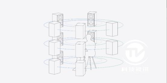 索尼WI-1000XM2颈挂式降噪耳机,随心调节静噪自如 (1)2900.png