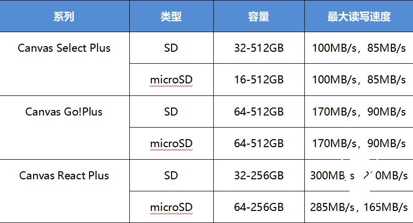 3SF%3MNCU2_MFVTC66BB()X.png